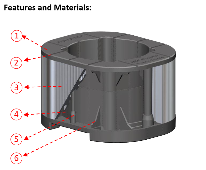 NCF Booster-Brace  structure1